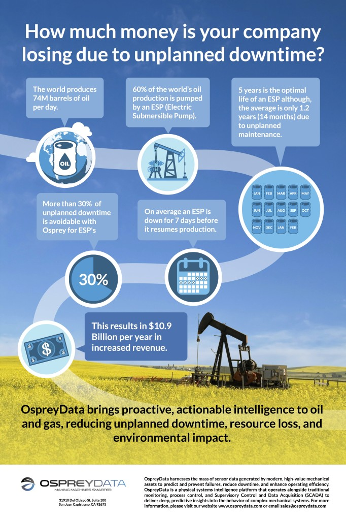 141104 frost oil infographic 24x36 1728x2592 (1)